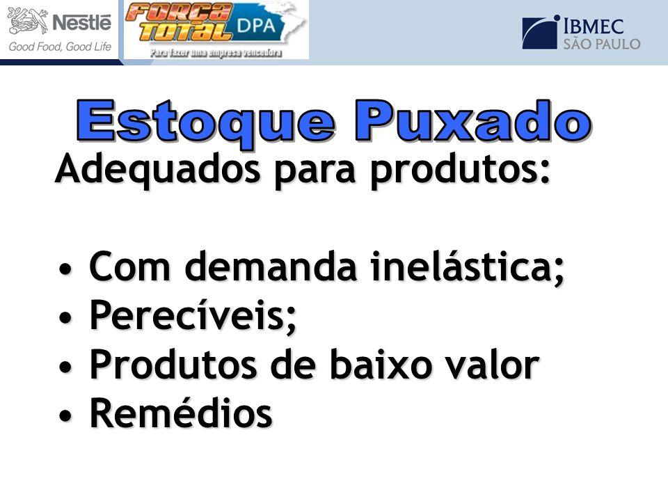Adequados para produtos: Com demanda inelástica; Perecíveis;