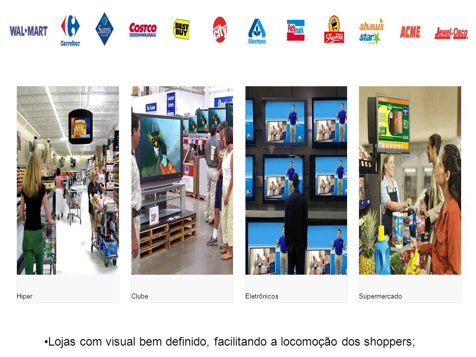 Lojas com visual bem definido, facilitando a locomoção dos shoppers;