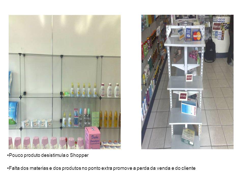 Pouco produto desistimula o Shopper