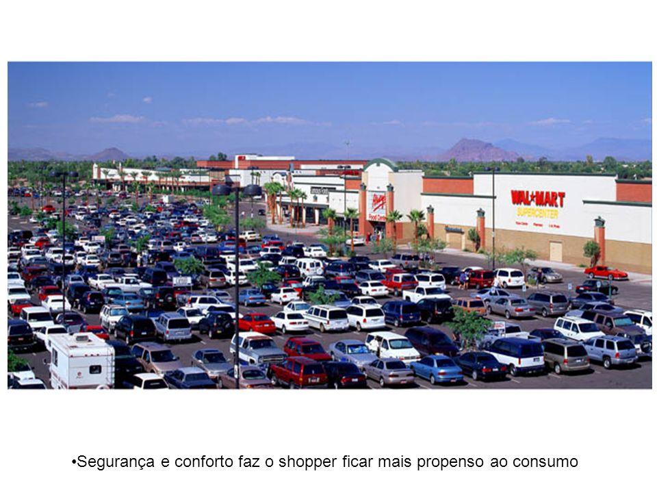 Segurança e conforto faz o shopper ficar mais propenso ao consumo
