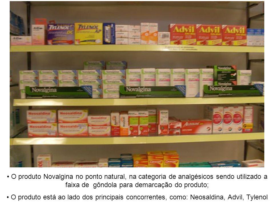 O produto Novalgina no ponto natural, na categoria de analgésicos sendo utilizado a faixa de gôndola para demarcação do produto;