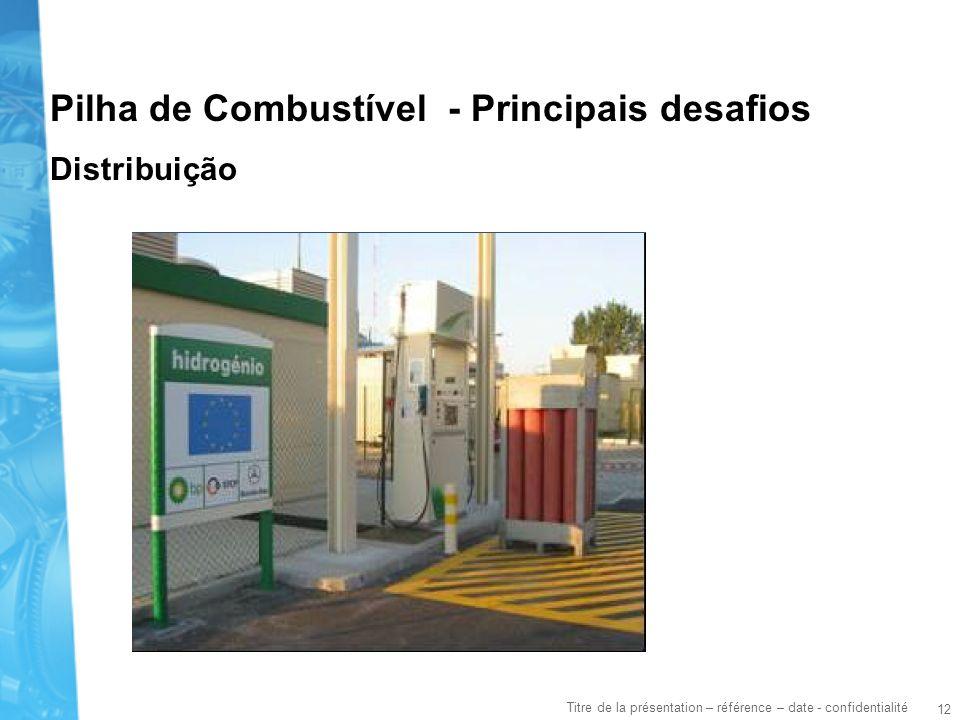 Pilha de Combustível - Principais desafios
