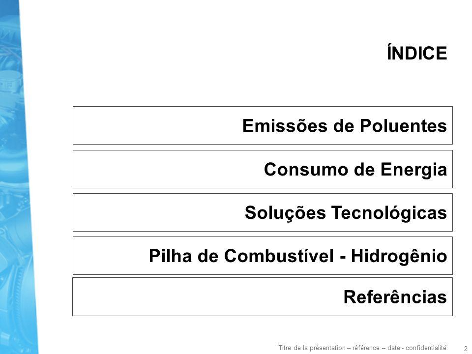 ÍNDICE Emissões de Poluentes Consumo de Energia Soluções Tecnológicas