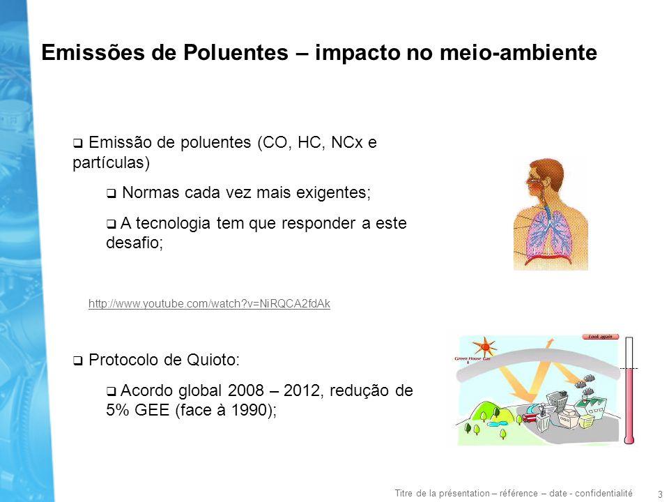 Emissões de Poluentes – impacto no meio-ambiente