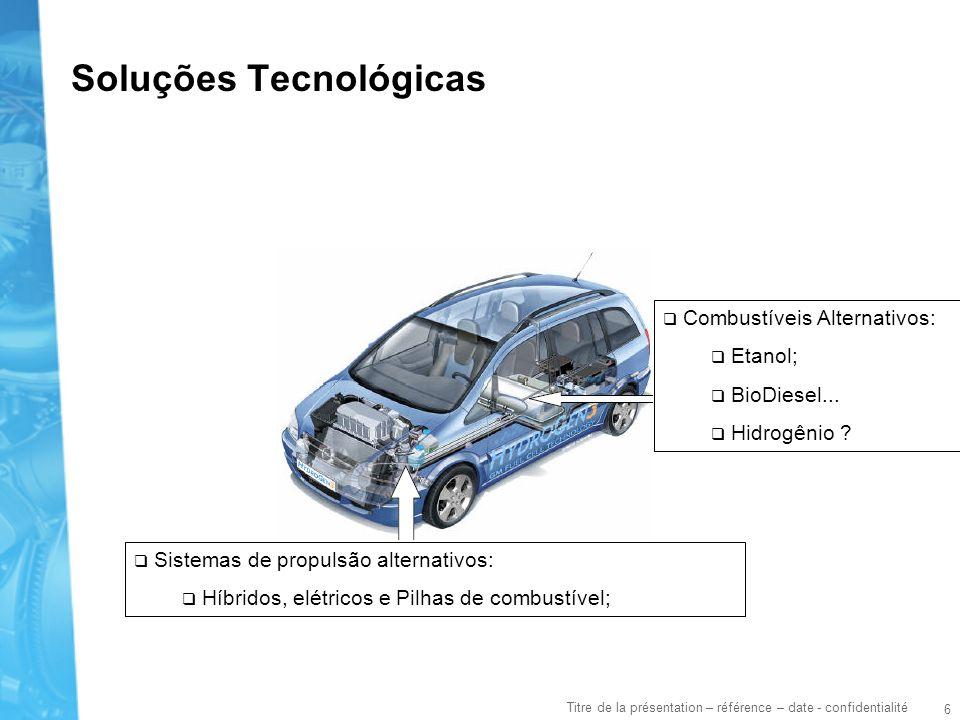 Soluções Tecnológicas