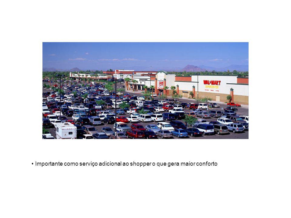 Importante como serviço adicional ao shopper o que gera maior conforto