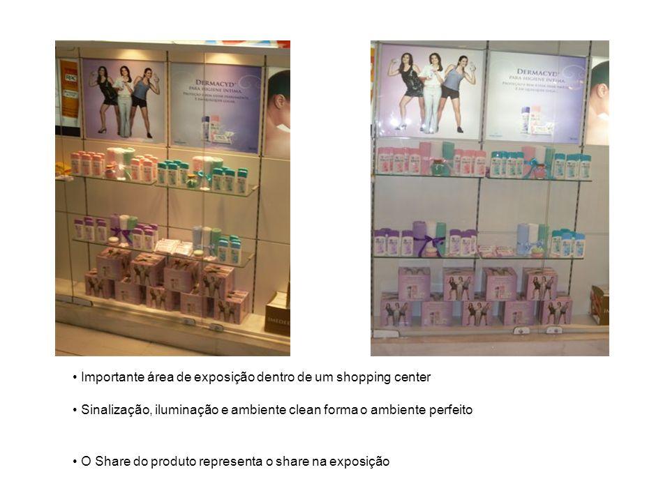 Importante área de exposição dentro de um shopping center