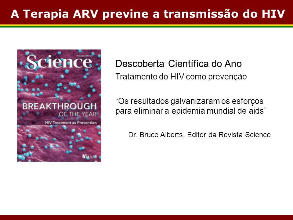 A Terapia ARV previne a transmissão do HIV