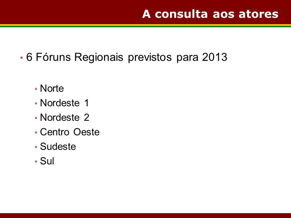 6 Fóruns Regionais previstos para 2013