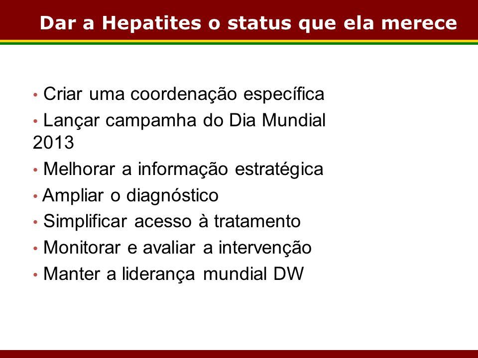 Dar a Hepatites o status que ela merece