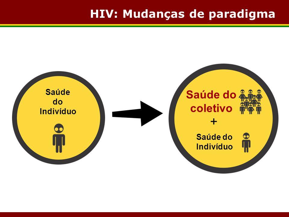 + HIV: Mudanças de paradigma Saúde do coletivo Saúde do Indivíduo
