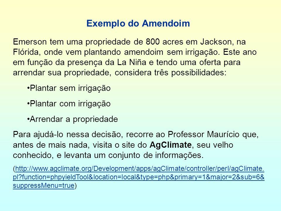 Exemplo do Amendoim