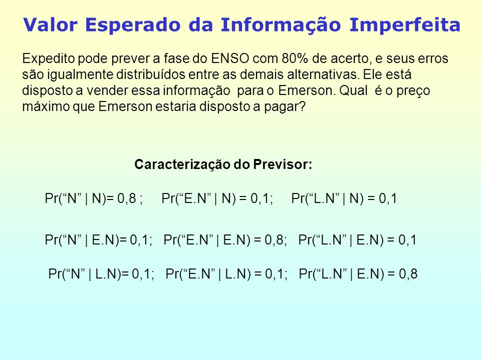 Valor Esperado da Informação Imperfeita
