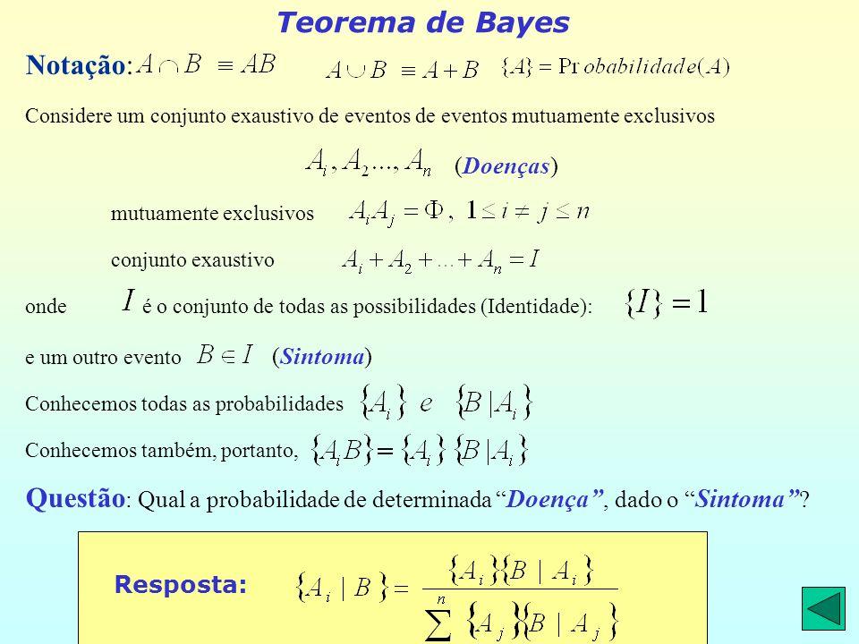 Teorema de Bayes Notação: