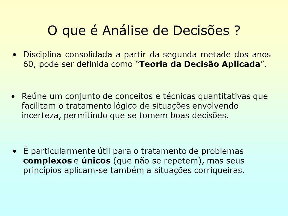 O que é Análise de Decisões