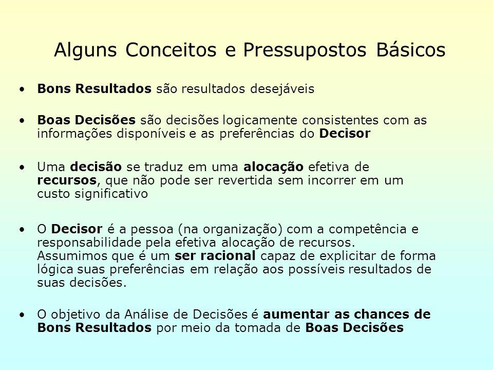 Alguns Conceitos e Pressupostos Básicos
