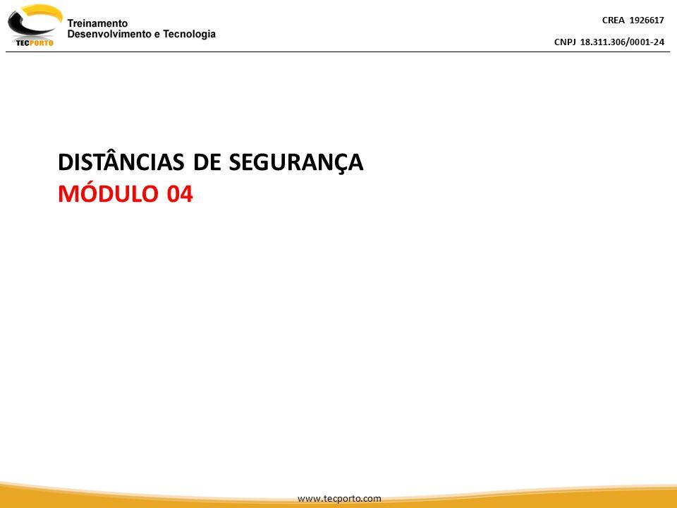 DISTÂNCIAS DE SEGURANÇA MÓDULO 04