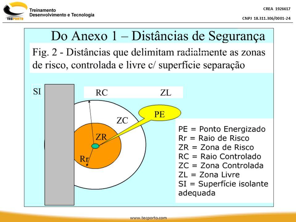 CREA 1926617 CNPJ 18.311.306/0001-24 www.tecporto.com