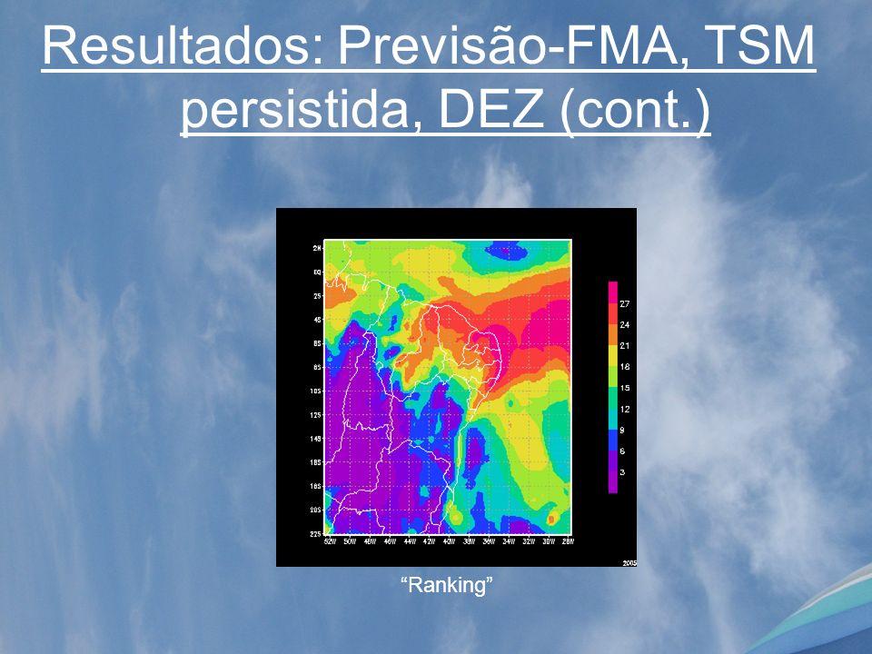 Resultados: Previsão-FMA, TSM persistida, DEZ (cont.)