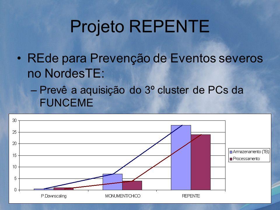 Projeto REPENTE REde para Prevenção de Eventos severos no NordesTE: