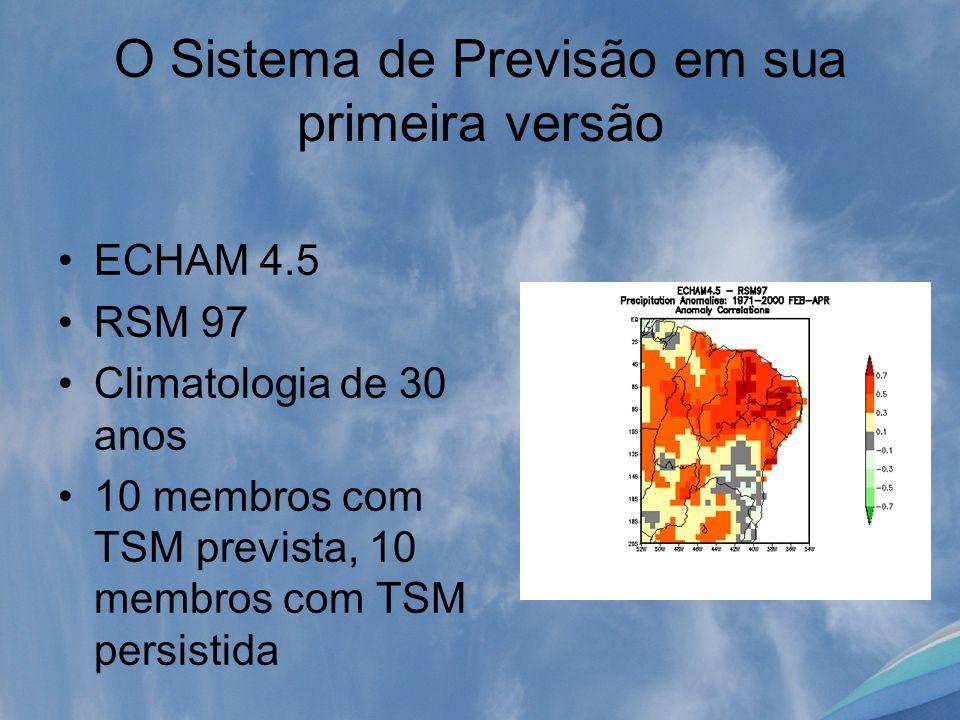 O Sistema de Previsão em sua primeira versão