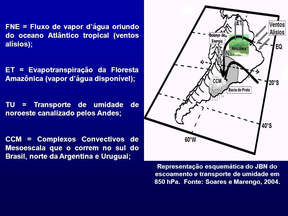 TU = Transporte de umidade de noroeste canalizado pelos Andes;