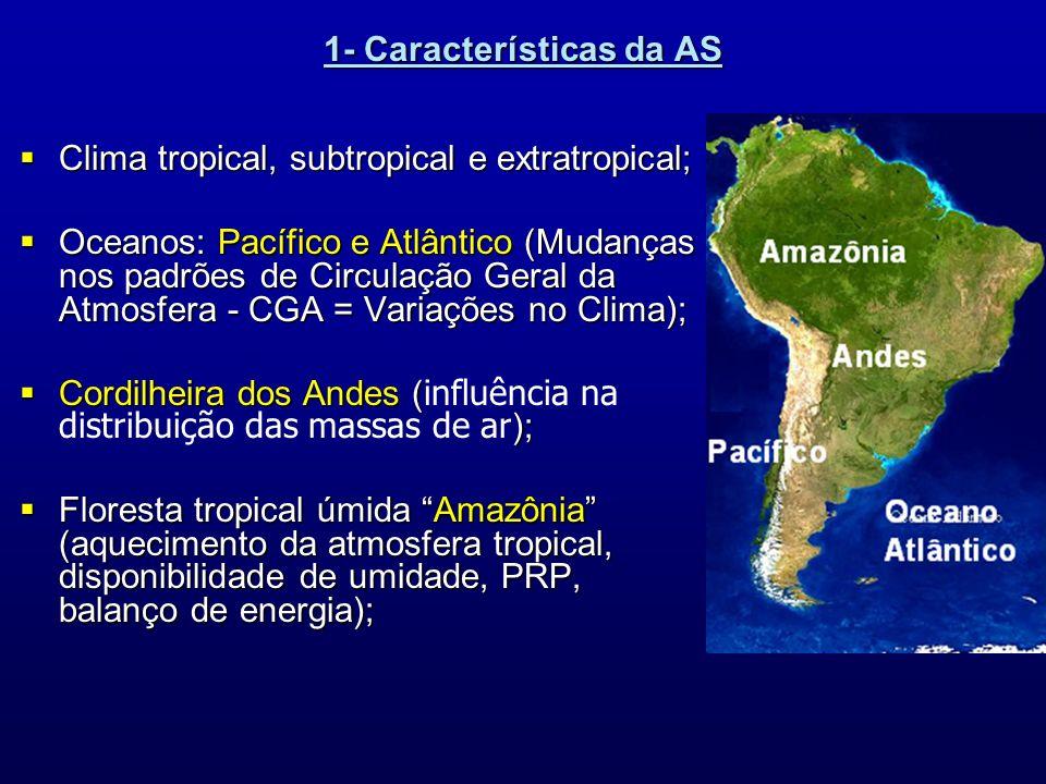 1- Características da AS