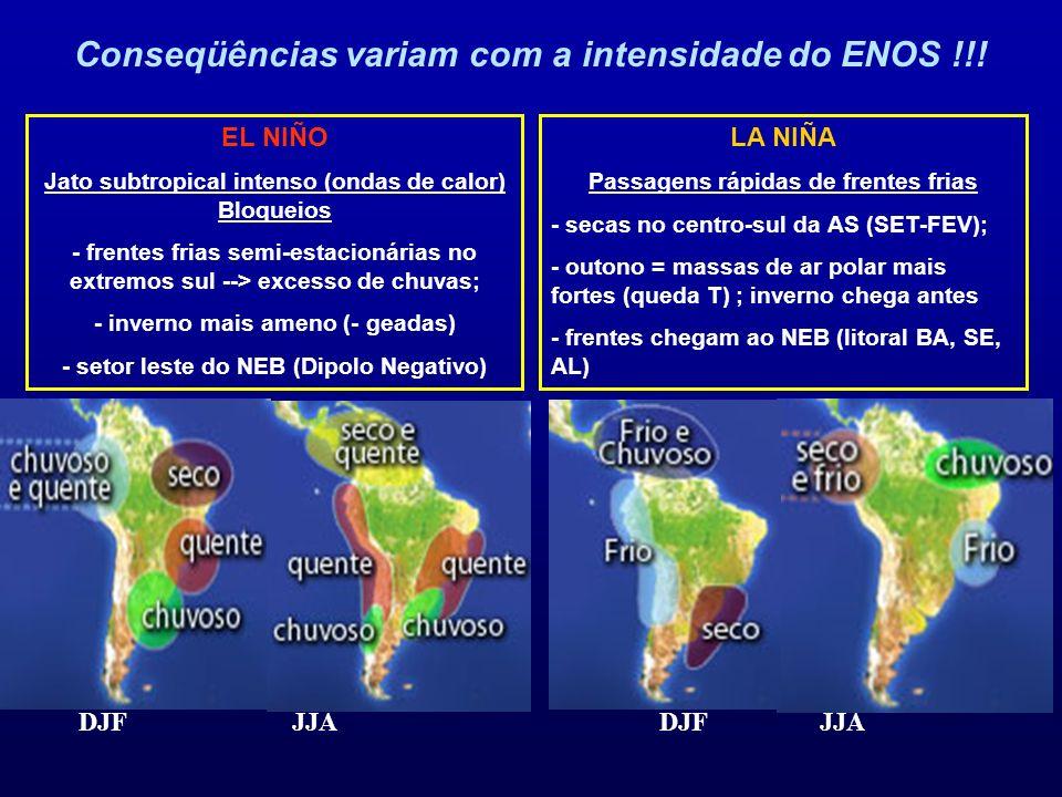 Conseqüências variam com a intensidade do ENOS !!!
