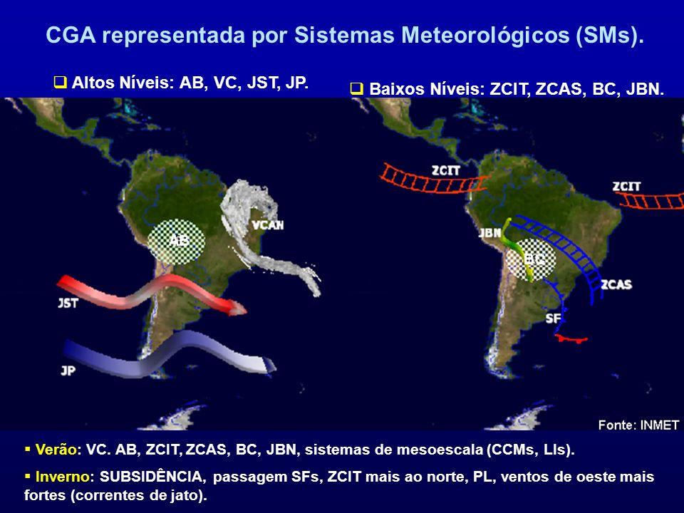 CGA representada por Sistemas Meteorológicos (SMs).