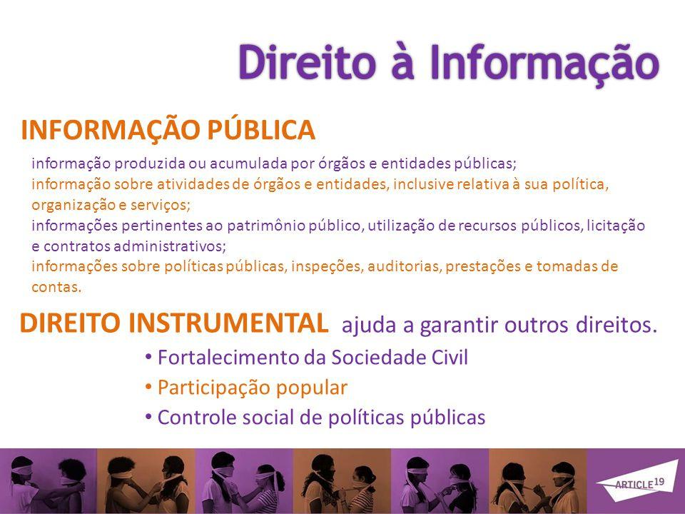 Direito à Informação INFORMAÇÃO PÚBLICA