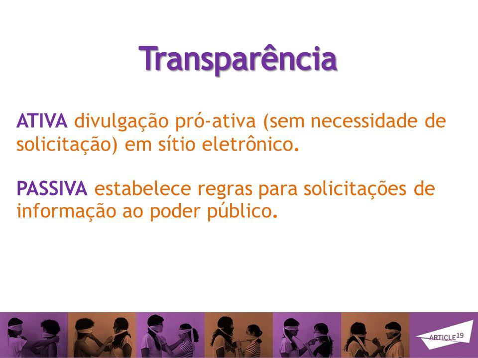 Transparência ATIVA divulgação pró-ativa (sem necessidade de solicitação) em sítio eletrônico.