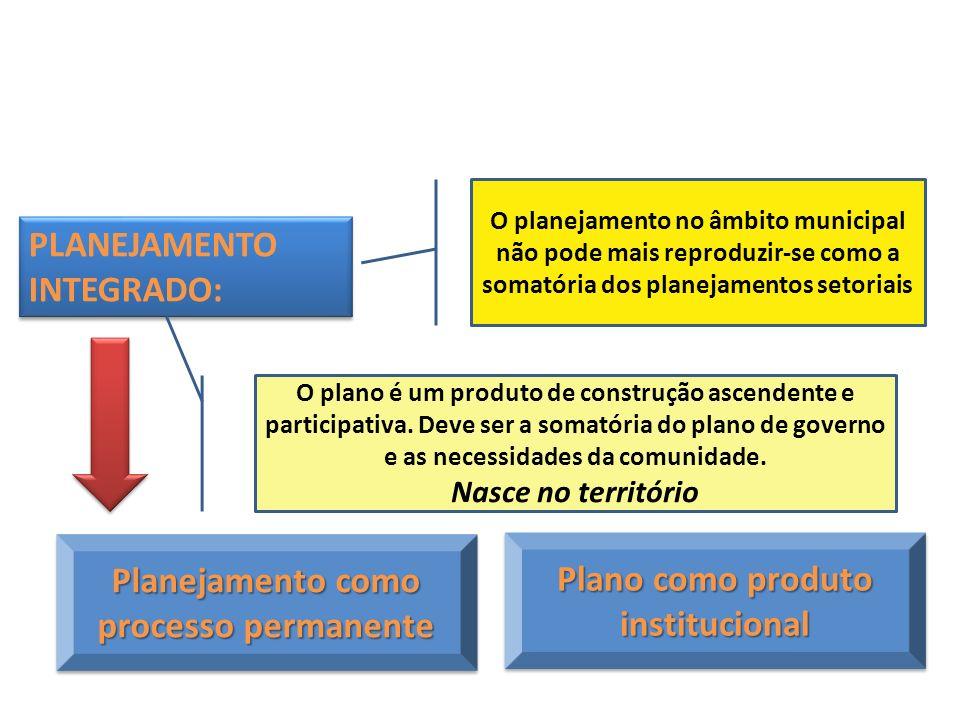 Planejamento como processo permanente