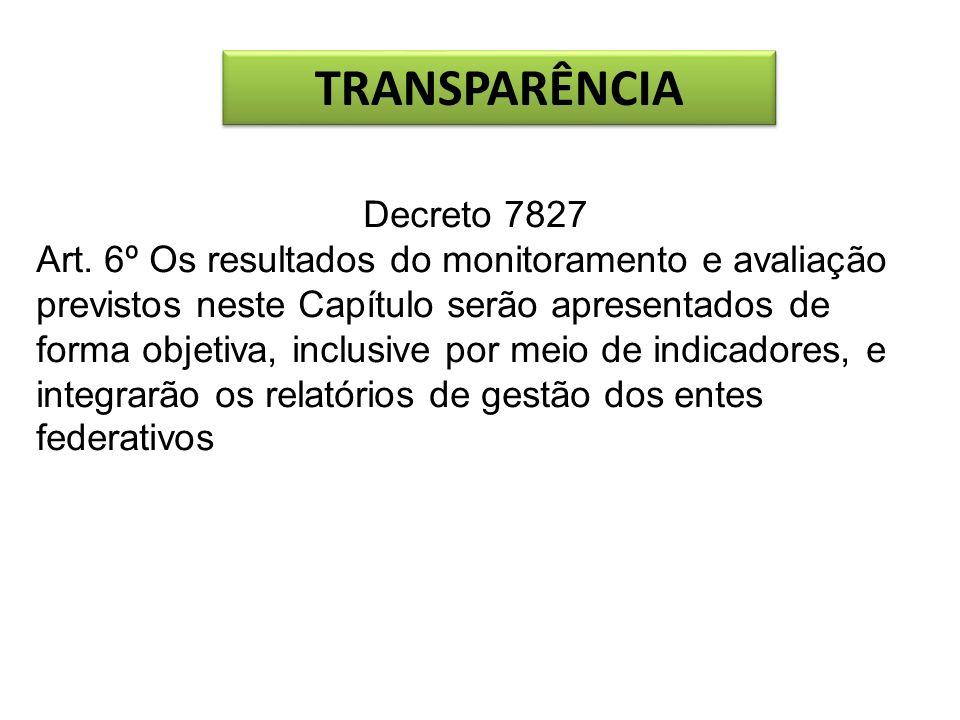 TRANSPARÊNCIA Decreto 7827