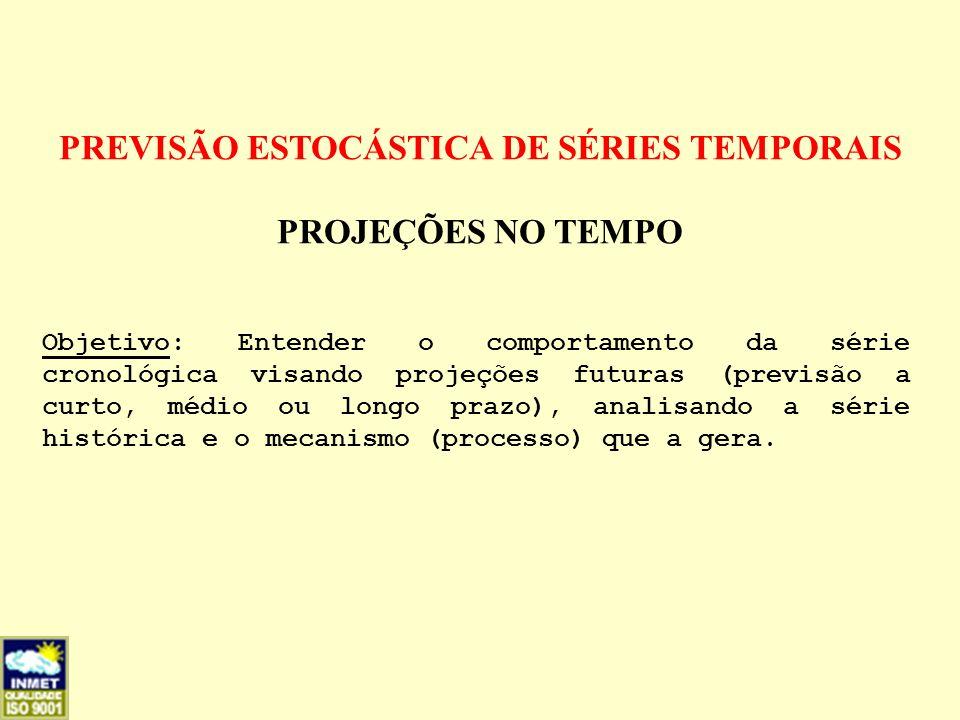 PREVISÃO ESTOCÁSTICA DE SÉRIES TEMPORAIS