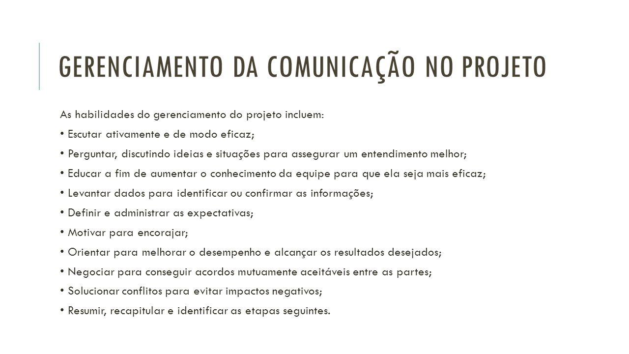 Gerenciamento da comunicação no projeto