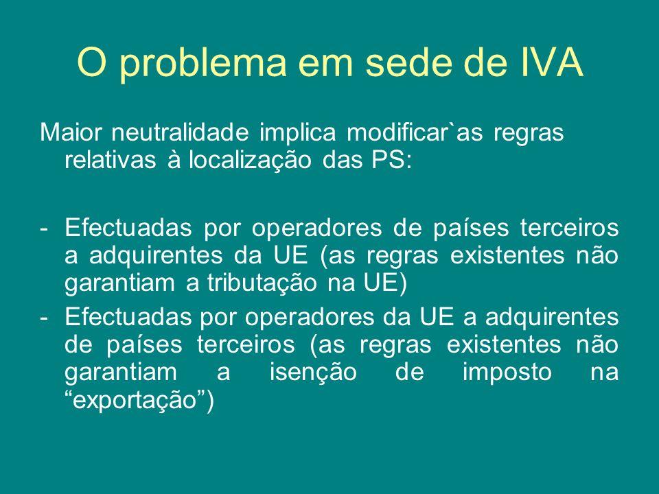 O problema em sede de IVA