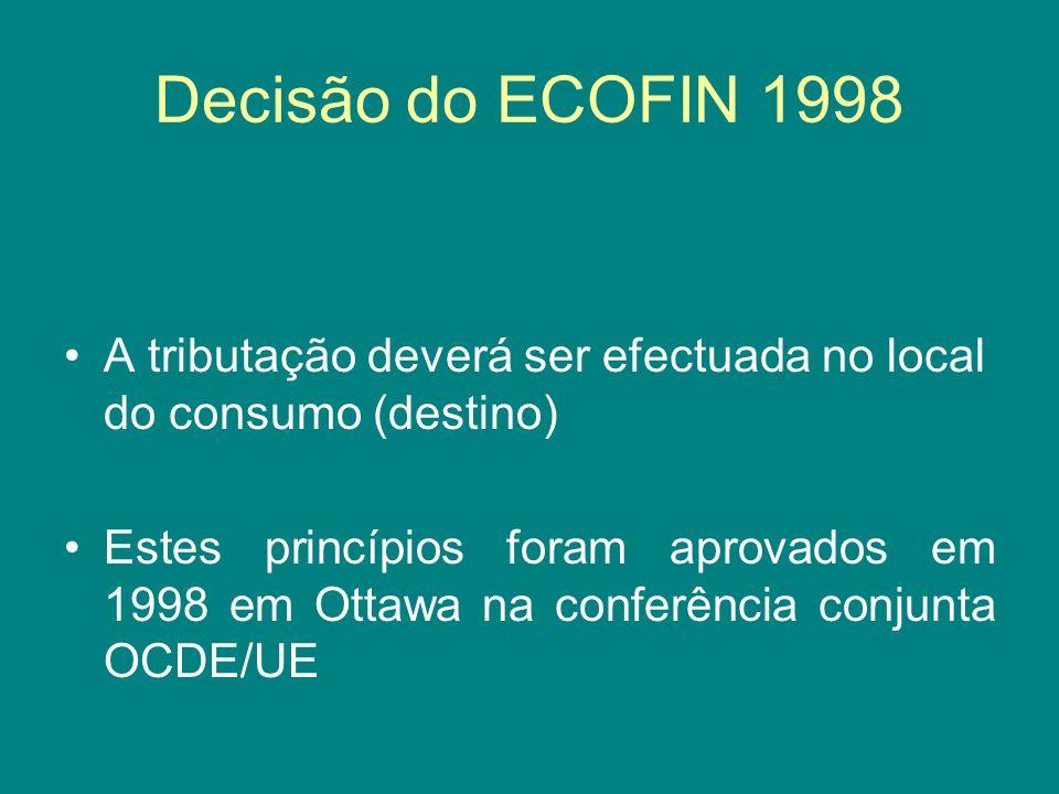 Decisão do ECOFIN 1998 A tributação deverá ser efectuada no local do consumo (destino)