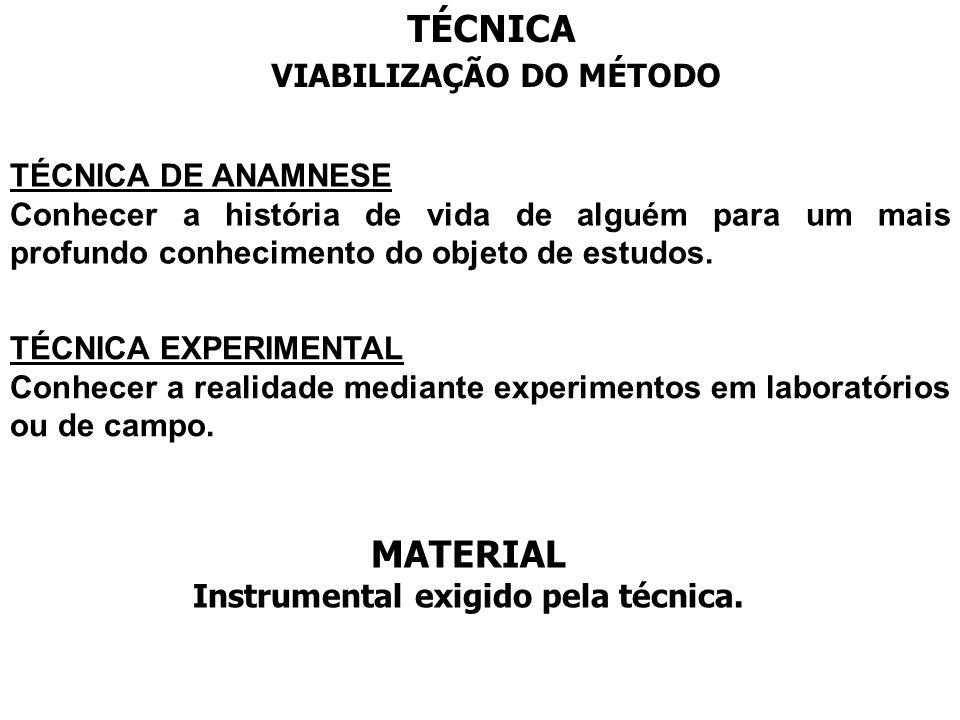 VIABILIZAÇÃO DO MÉTODO Instrumental exigido pela técnica.