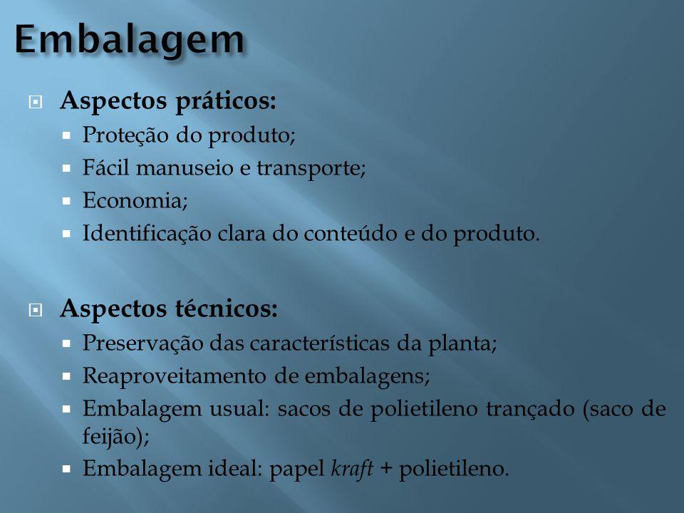 Embalagem Aspectos práticos: Aspectos técnicos: Proteção do produto;