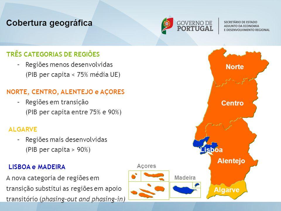 Cobertura geográfica Norte Centro Lisboa Alentejo Algarve