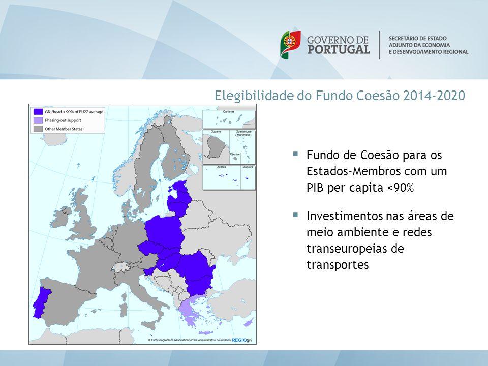 Elegibilidade do Fundo Coesão 2014-2020
