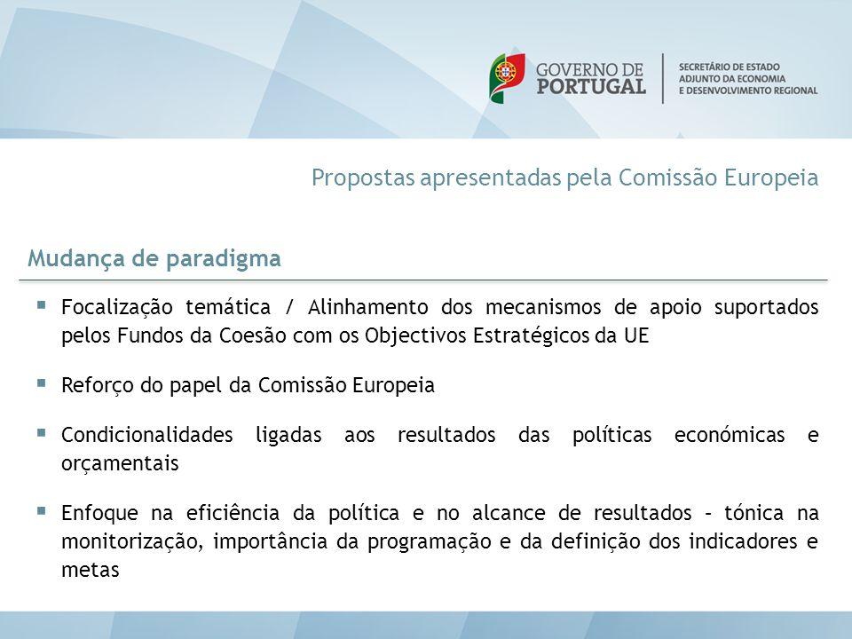 Propostas apresentadas pela Comissão Europeia