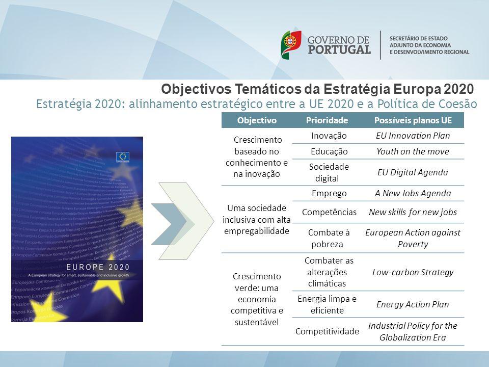 Objectivos Temáticos da Estratégia Europa 2020