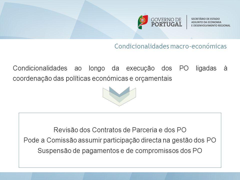 Condicionalidades macro-económicas