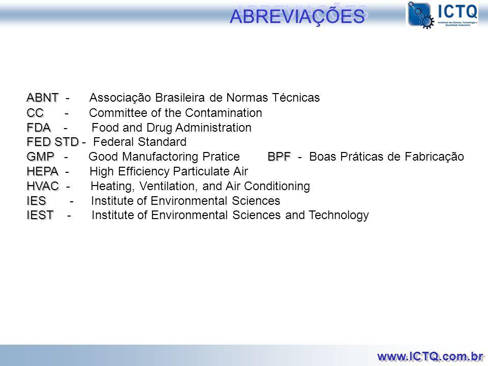 ABREVIAÇÕES ABNT - Associação Brasileira de Normas Técnicas