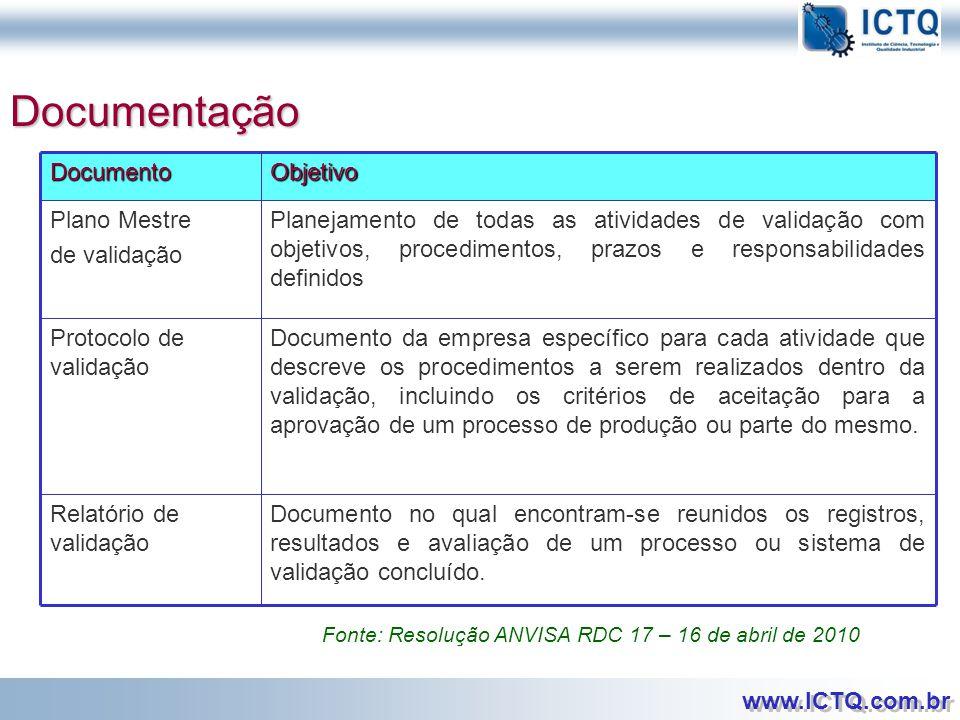 Documentação Documento no qual encontram-se reunidos os registros, resultados e avaliação de um processo ou sistema de validação concluído.