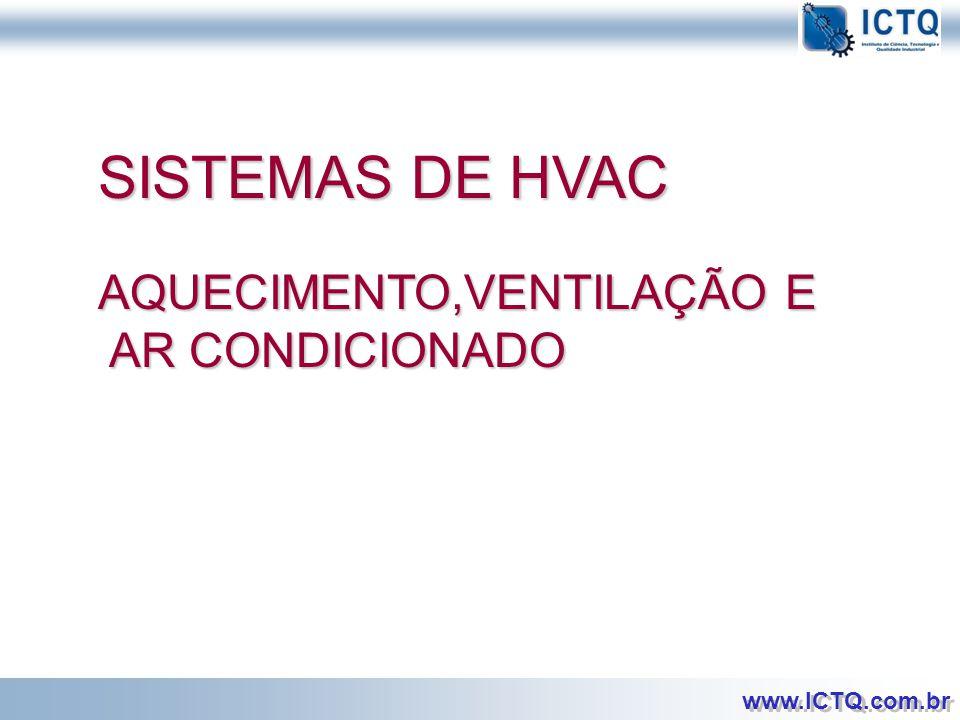 SISTEMAS DE HVAC AQUECIMENTO,VENTILAÇÃO E AR CONDICIONADO