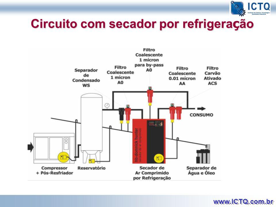Circuito com secador por refrigeração