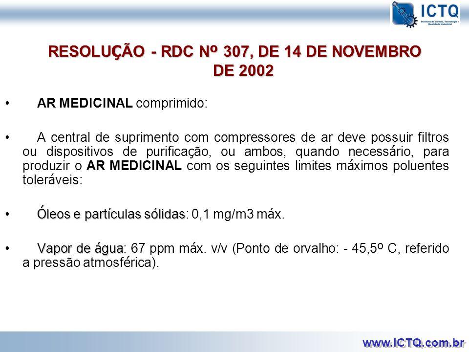 RESOLUÇÃO - RDC Nº 307, DE 14 DE NOVEMBRO DE 2002