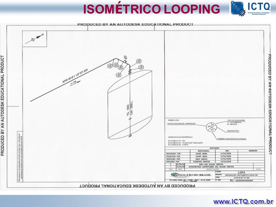 ISOMÉTRICO LOOPING